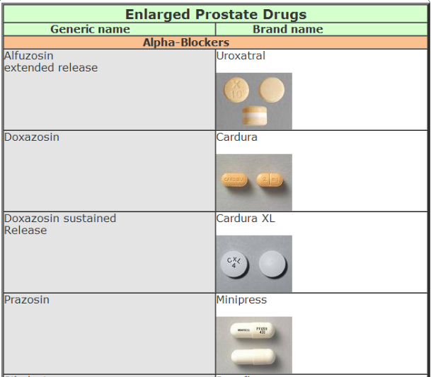 prostate drugs names