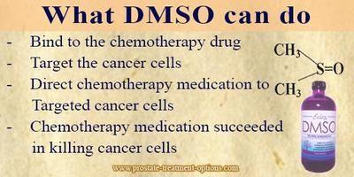 DMSO prostate uses