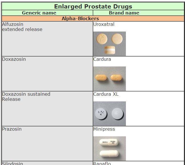 The Enlarged Prostate Drugs Mostly Prescribed