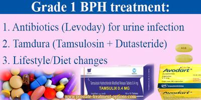 GRADE 1 BPH Treatment