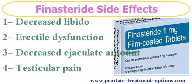 common side effects of Finasteride