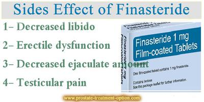 Finasteride 5 mg for enlarged prostate and low blood pressure