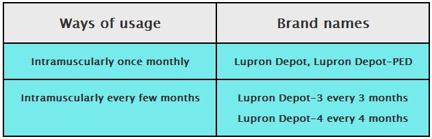 Lupron brand names