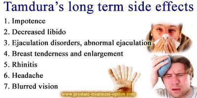 Tamdura's long term side effects