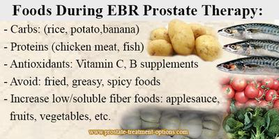 Foods During EBR Prostate Therapy